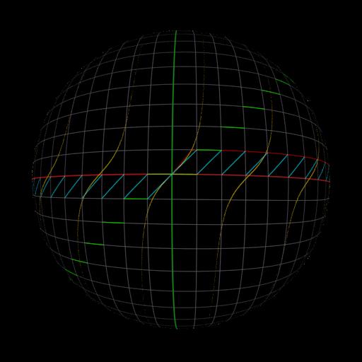 Thumbnail: Math plotter